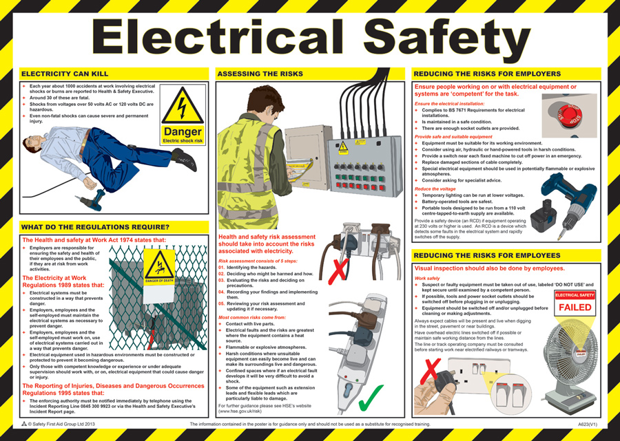 Electrical Safety in the Home – Electrical Contractor