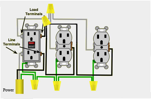 Wiring Diagram For Gfci Outlet : Ground fault circuit interrupter installation gfci